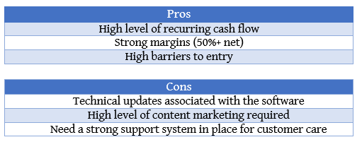 SaaS Pros and Cons