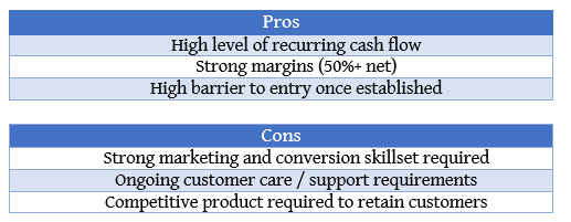 Subscription Pros and Cons