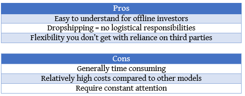 eCommerce Pros and Cons