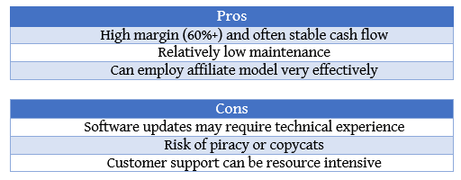 software Pros and Cons