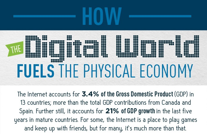 The-Internets-Economic-Impact
