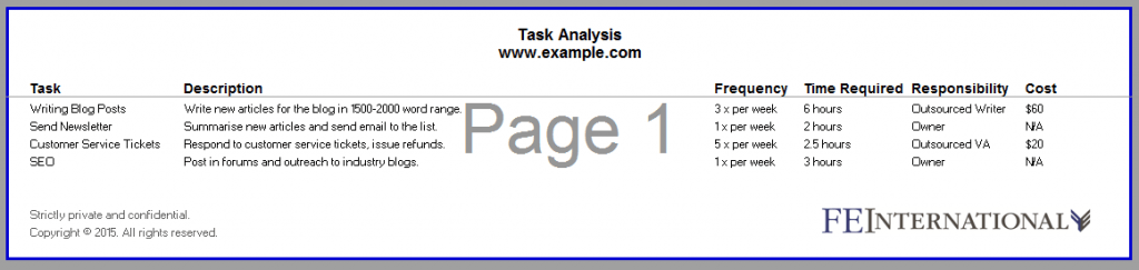 website due diligence task audit