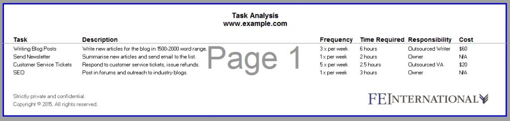 website due diligence task audit