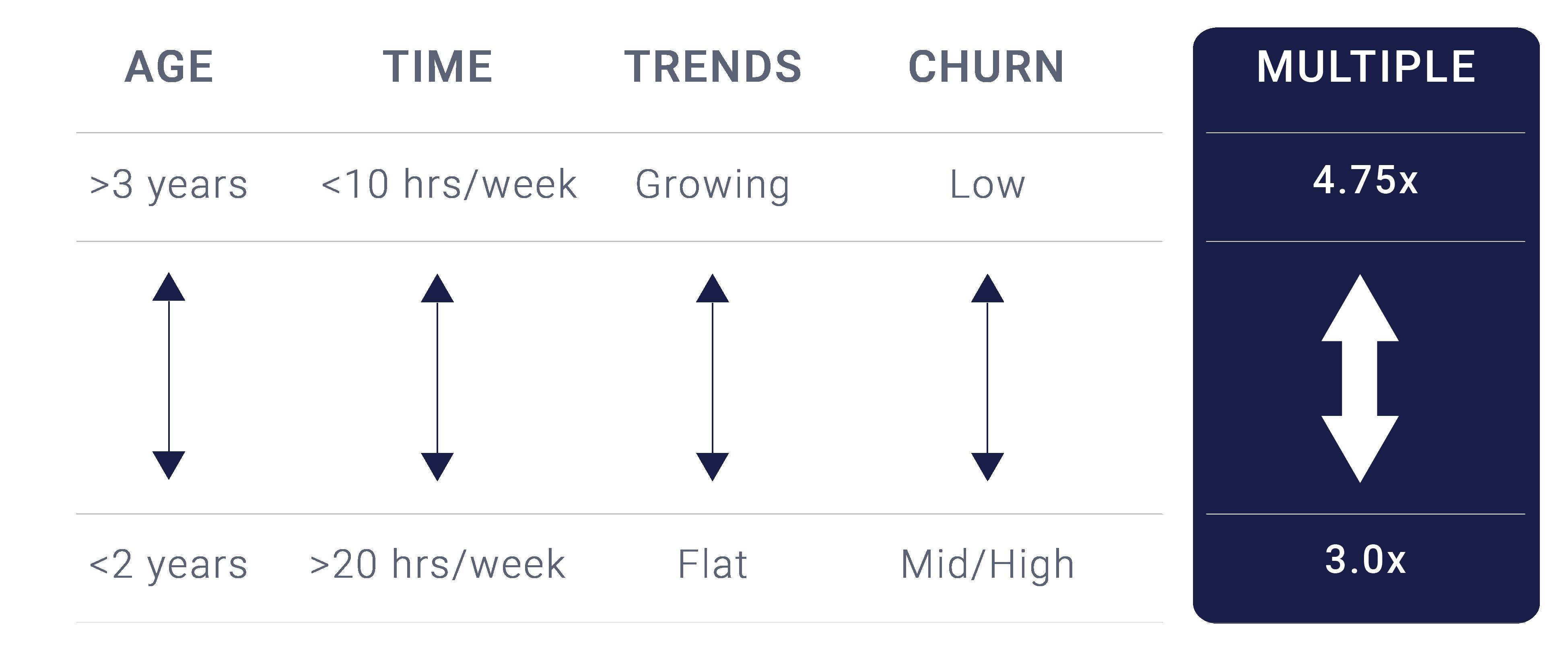 SaaS Multiples Range Chart Final-04