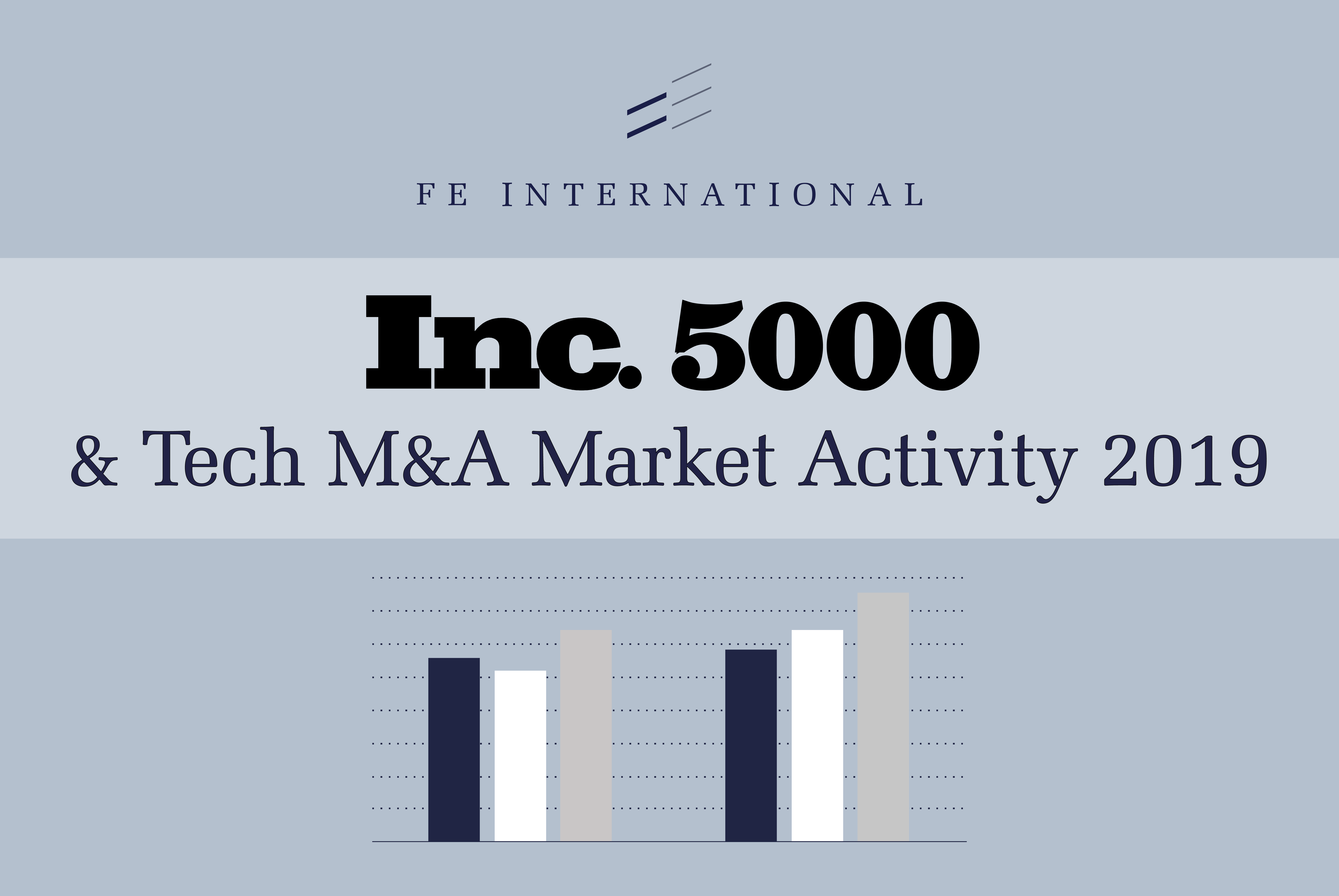 Inc 5000 & Tech M&A Market Activity 2019