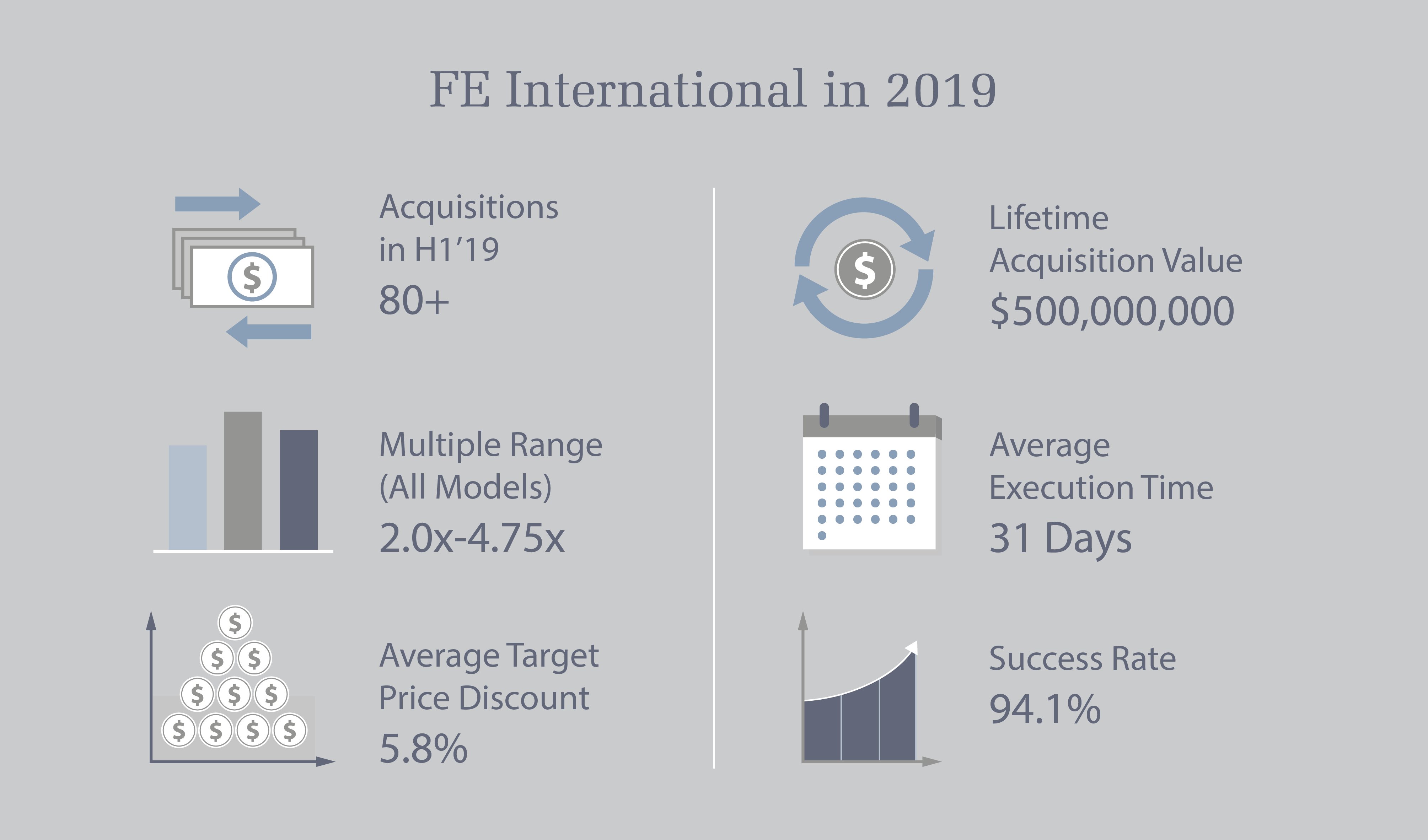 FE International MidYear 2019-02